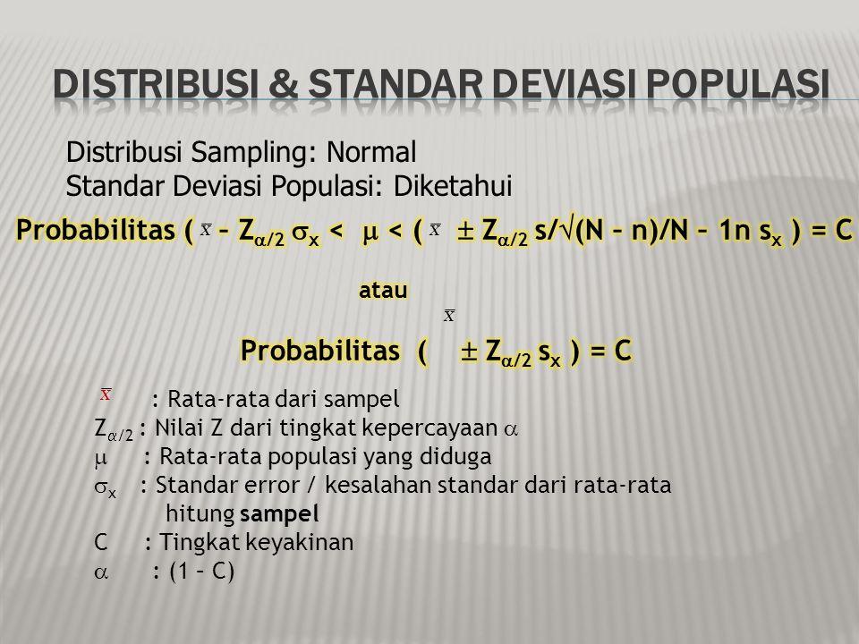 : Rata-rata dari sampel Z  /2 : Nilai Z dari tingkat kepercayaan   : Rata-rata populasi yang diduga  x : Standar error / kesalahan standar dari ra