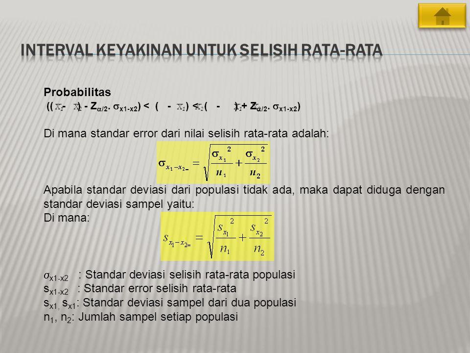 Probabilitas (( - ) - Z  /2.  x1-x2 ) < ( - ) < ( - ) + Z  /2.  x1-x2 ) Di mana standar error dari nilai selisih rata-rata adalah: Apabila standar