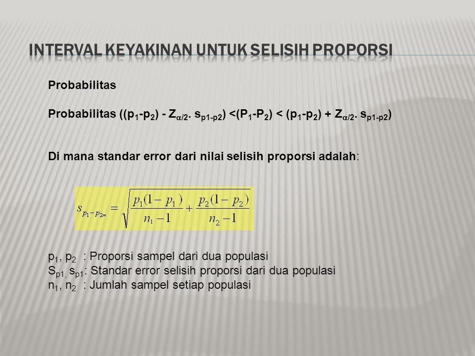 Probabilitas Probabilitas ((p 1 -p 2 ) - Z  /2. s p1-p2 ) <(P 1 -P 2 ) < (p 1 -p 2 ) + Z  /2. s p1-p2 ) Di mana standar error dari nilai selisih pro