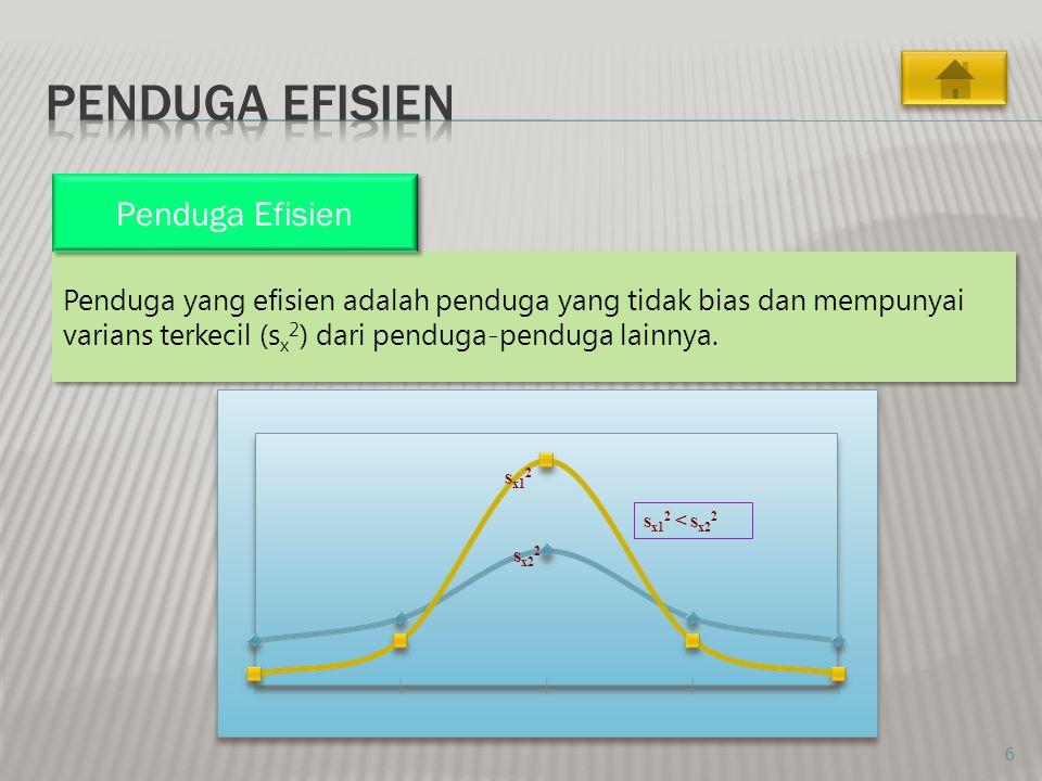 6 Penduga yang efisien adalah penduga yang tidak bias dan mempunyai varians terkecil (s x 2 ) dari penduga-penduga lainnya. Penduga Efisien s x1 2 < s