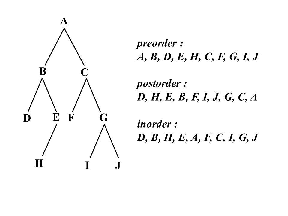 FG B D E C A I H J preorder : A, B, D, E, H, C, F, G, I, J postorder : D, H, E, B, F, I, J, G, C, A inorder : D, B, H, E, A, F, C, I, G, J