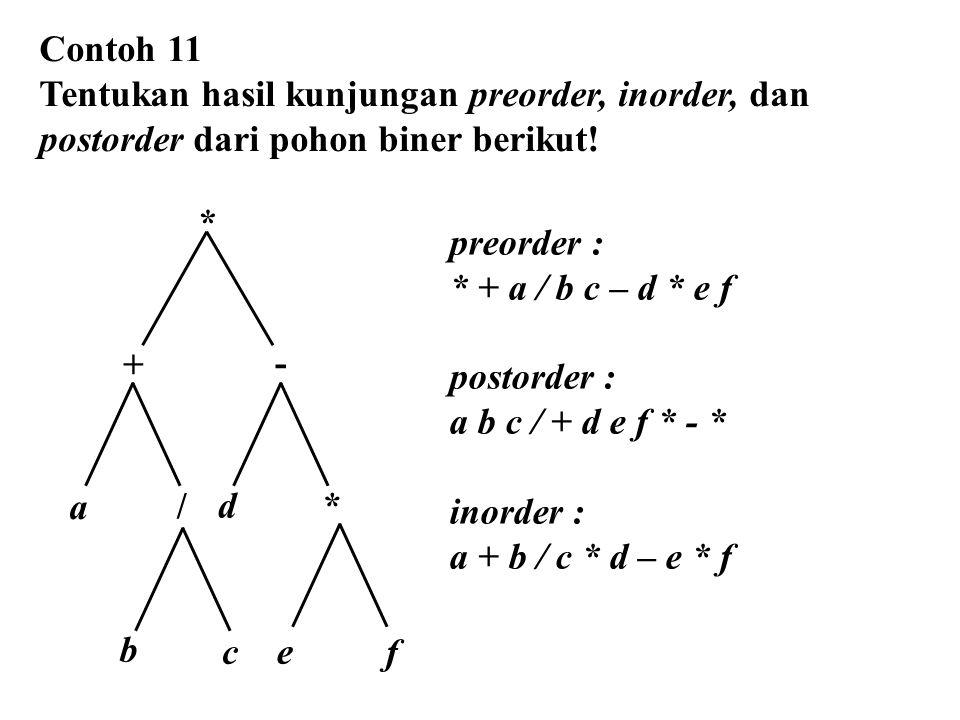 Contoh 11 Tentukan hasil kunjungan preorder, inorder, dan postorder dari pohon biner berikut! d* + a / - * e b f c preorder : * + a / b c – d * e f po