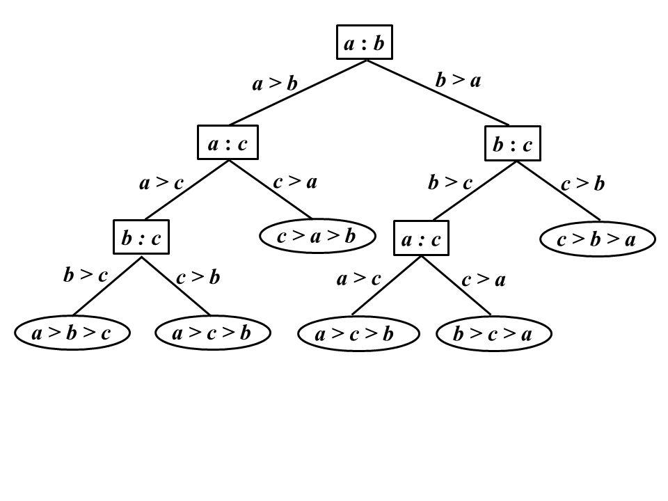 a : b b : c a : c a > b b > a a > c c > a b > c c > b a > c c > a b > c c > b c > a > b c > b > a a : c b : c b > c > aa > c > b a > b > c
