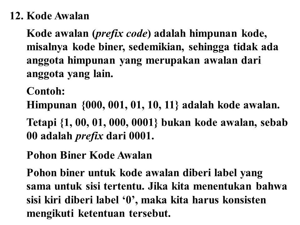 12. Kode Awalan Kode awalan (prefix code) adalah himpunan kode, misalnya kode biner, sedemikian, sehingga tidak ada anggota himpunan yang merupakan aw