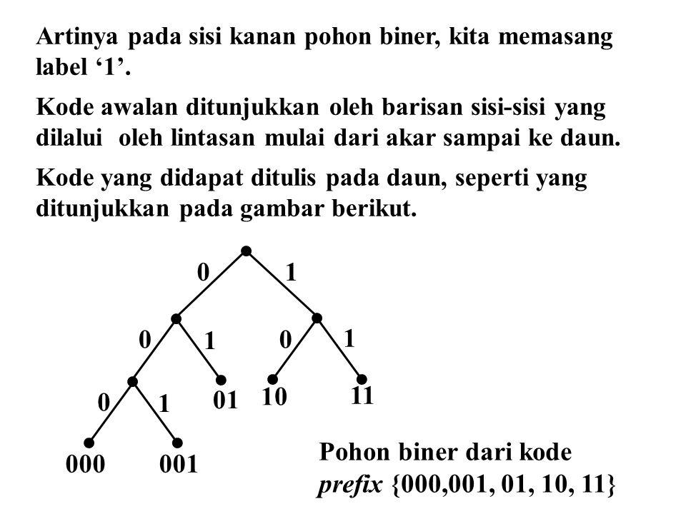 Artinya pada sisi kanan pohon biner, kita memasang label '1'. Kode awalan ditunjukkan oleh barisan sisi-sisi yang dilalui oleh lintasan mulai dari aka
