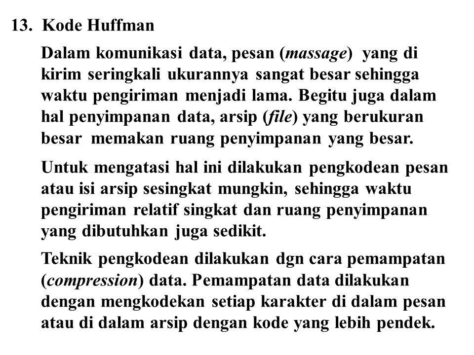 13. Kode Huffman Dalam komunikasi data, pesan (massage) yang di kirim seringkali ukurannya sangat besar sehingga waktu pengiriman menjadi lama. Begitu
