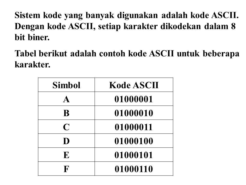 Sistem kode yang banyak digunakan adalah kode ASCII. Dengan kode ASCII, setiap karakter dikodekan dalam 8 bit biner. Tabel berikut adalah contoh kode