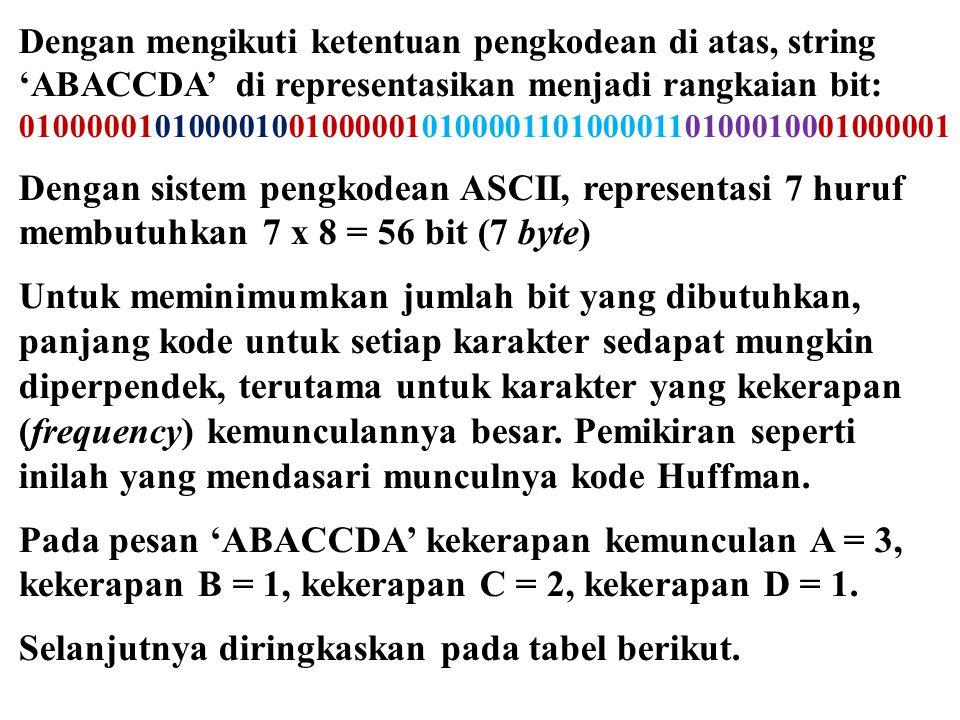 Dengan mengikuti ketentuan pengkodean di atas, string 'ABACCDA' di representasikan menjadi rangkaian bit: 01000001010000100100000101000011010000110100010001000001 Dengan sistem pengkodean ASCII, representasi 7 huruf membutuhkan 7 x 8 = 56 bit (7 byte) Untuk meminimumkan jumlah bit yang dibutuhkan, panjang kode untuk setiap karakter sedapat mungkin diperpendek, terutama untuk karakter yang kekerapan (frequency) kemunculannya besar.