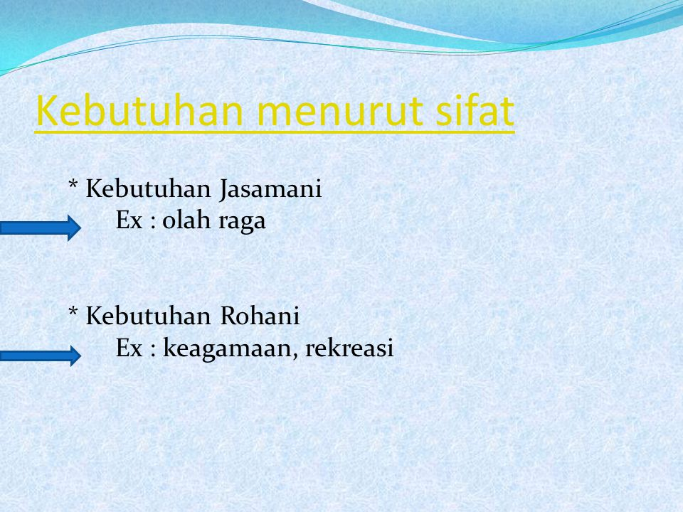 Kebutuhan menurut sifat * Kebutuhan Jasamani Ex : olah raga * Kebutuhan Rohani Ex : keagamaan, rekreasi