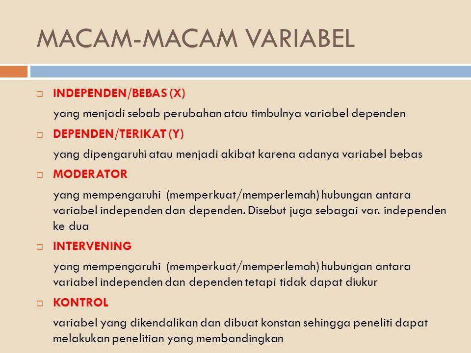 MACAM-MACAM VARIABEL  INDEPENDEN/BEBAS (X) yang menjadi sebab perubahan atau timbulnya variabel dependen  DEPENDEN/TERIKAT (Y) yang dipengaruhi atau
