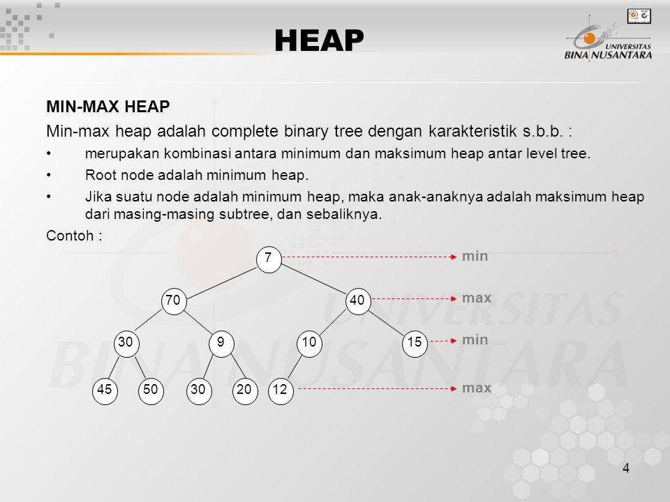 4 HEAP MIN-MAX HEAP Min-max heap adalah complete binary tree dengan karakteristik s.b.b.