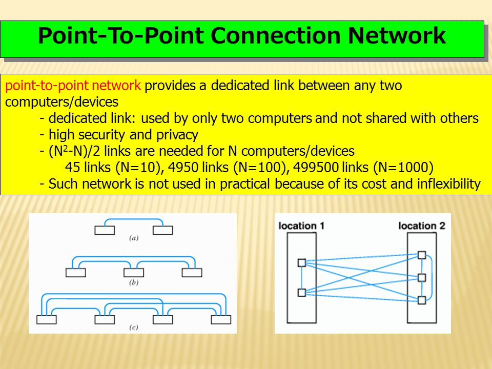 Shared Communication Channel/Medium in LAN Shared Medium - wire, cable, fiber - radio, infrared, … Key natures of LAN: - Media type: wired/wireless, twisted pair/cable/fiber, radio/infrared - Topology: network shape/connection method - Protocol: how to use shared medium, media access control technique a) TDM: only one computer can send data in a time b) Frame: transfer element, each LAN has its own frame format - Bit rate: usually from 1Mbps~1Gbps