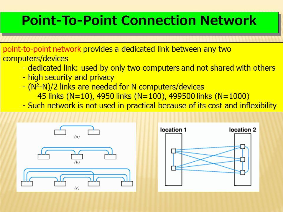  Mengkoneksikan semua kabel dari tiap host ke central point sebagai konsentrator.