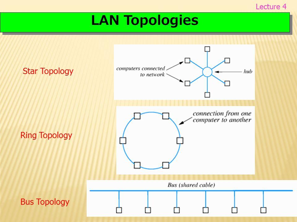 Topologi yang menggunakan single backbone segment yang terhubung secara langsung ke semua host.