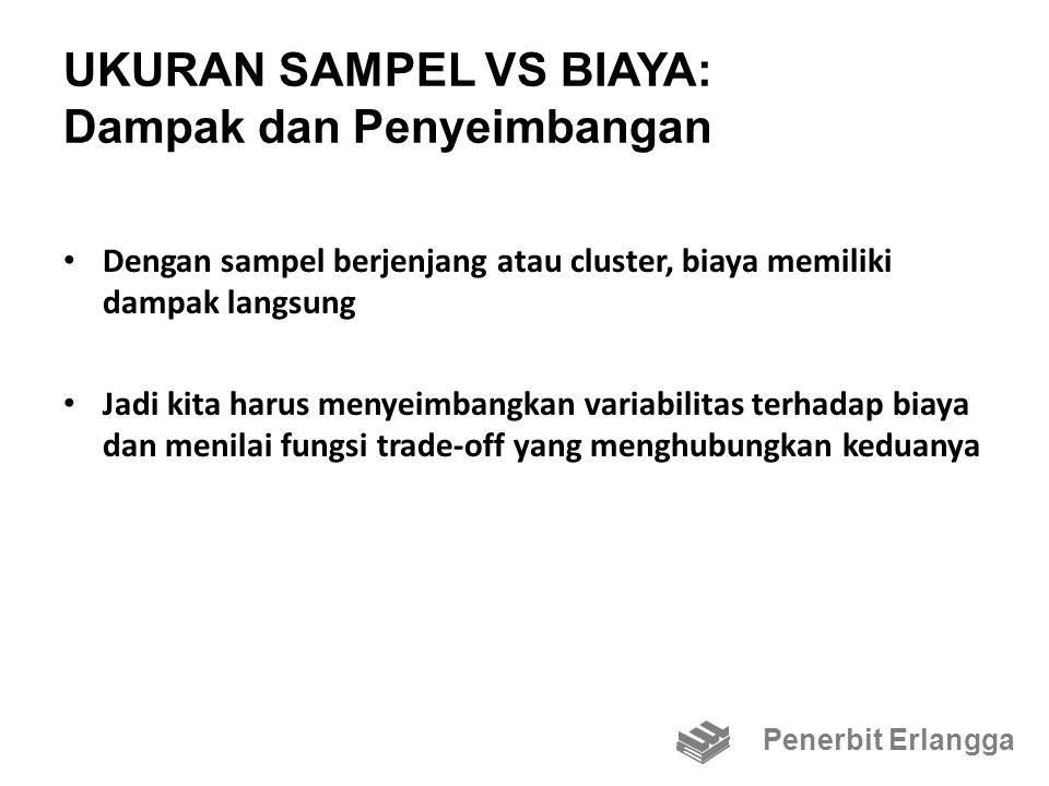 UKURAN SAMPEL VS BIAYA: Dampak dan Penyeimbangan Dengan sampel berjenjang atau cluster, biaya memiliki dampak langsung Jadi kita harus menyeimbangkan variabilitas terhadap biaya dan menilai fungsi trade-off yang menghubungkan keduanya Penerbit Erlangga