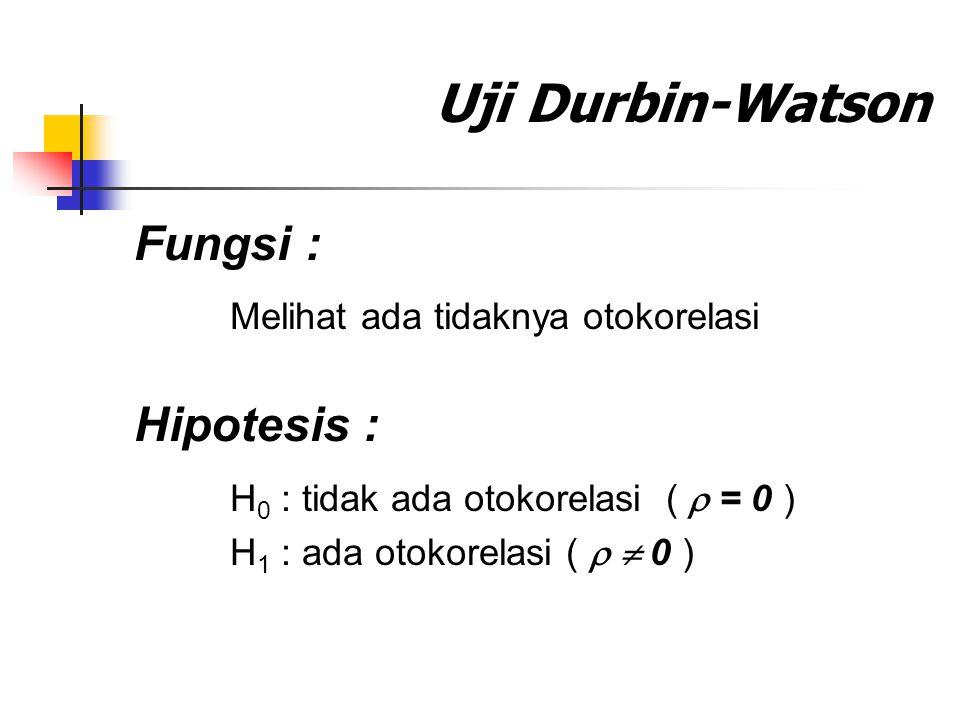 Uji Durbin-Watson Fungsi : Melihat ada tidaknya otokorelasi Hipotesis : H 0 : tidak ada otokorelasi (  = 0 ) H 1 : ada otokorelasi (   0 )