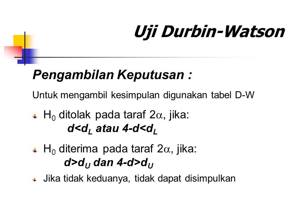 Uji Durbin-Watson Pengambilan Keputusan : Untuk mengambil kesimpulan digunakan tabel D-W H 0 ditolak pada taraf 2 , jika: d<d L atau 4-d<d L H 0 dite