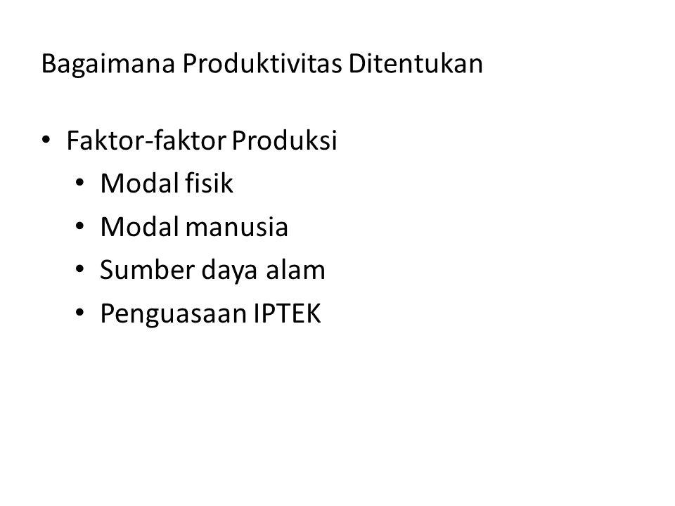 Bagaimana Produktivitas Ditentukan Faktor-faktor Produksi Modal fisik Modal manusia Sumber daya alam Penguasaan IPTEK