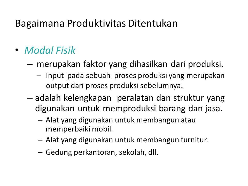 Bagaimana Produktivitas Ditentukan Modal Fisik – merupakan faktor yang dihasilkan dari produksi. – Input pada sebuah proses produksi yang merupakan ou