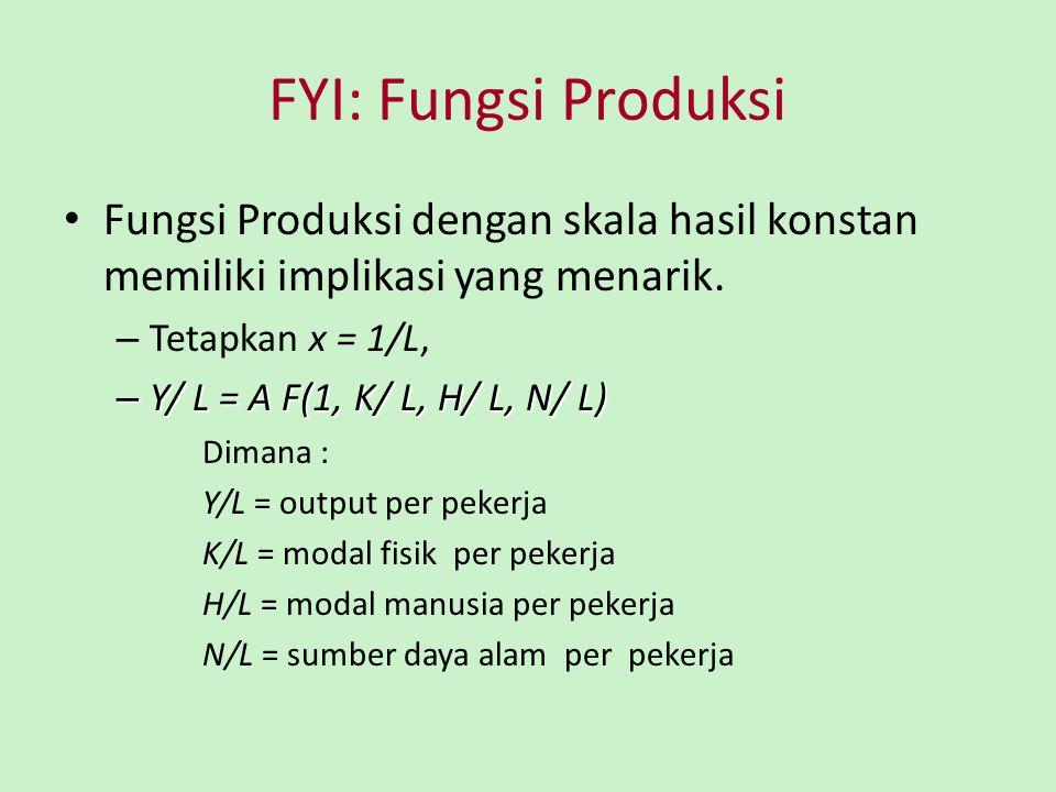 FYI: Fungsi Produksi Fungsi Produksi dengan skala hasil konstan memiliki implikasi yang menarik. – Tetapkan x = 1/L, – Y/ L = A F(1, K/ L, H/ L, N/ L)