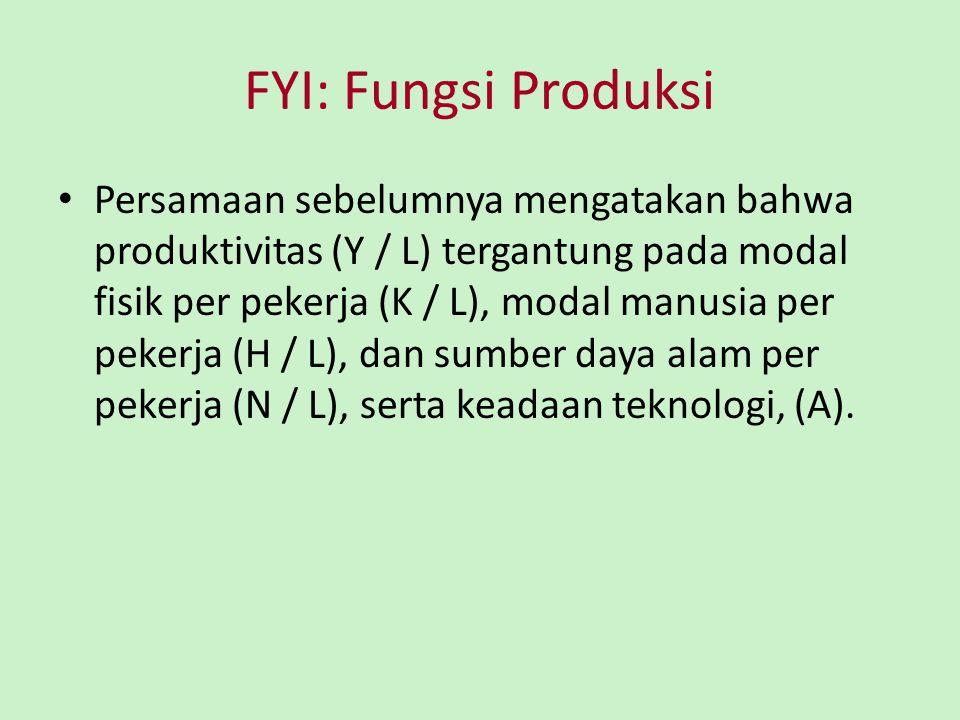 FYI: Fungsi Produksi Persamaan sebelumnya mengatakan bahwa produktivitas (Y / L) tergantung pada modal fisik per pekerja (K / L), modal manusia per pe
