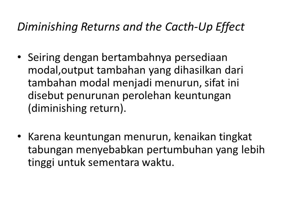 Diminishing Returns and the Cacth-Up Effect Dalam jangka panjang, semakin tinggi tingkat tabungan menyebabkan semakin tinggi tingkat produktivitas dan pendapatan, tetapi tidak menyebabkan bertambahnya pertumbuhan untuk variabel ini.