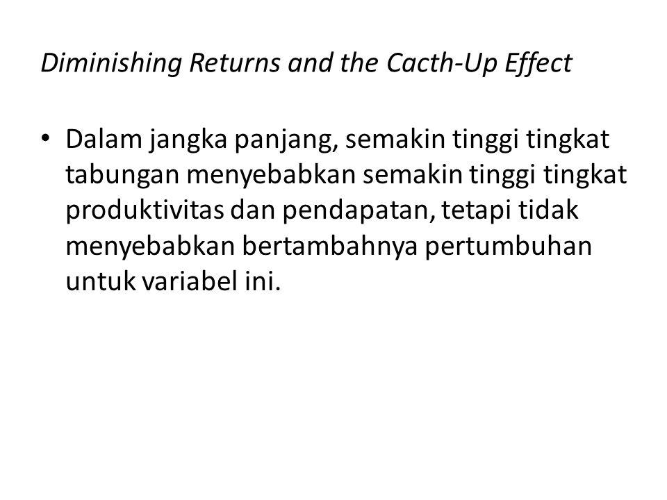 Diminishing Returns and the Cacth-Up Effect Efek pengejaran (catch-up effect) : efek yang membuat negara – negara yang pada mulanya miskin cenderung tumbuh lebih cepat daripada negara – negara yang pada mulanya memang kaya