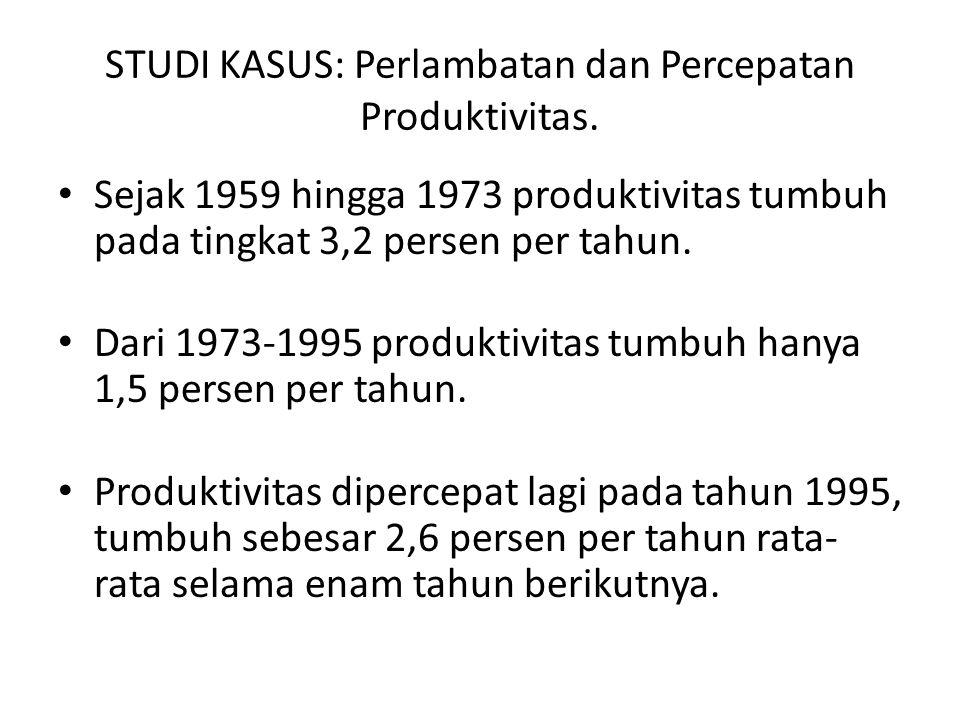 STUDI KASUS: Perlambatan dan Percepatan Produktivitas. Sejak 1959 hingga 1973 produktivitas tumbuh pada tingkat 3,2 persen per tahun. Dari 1973-1995 p