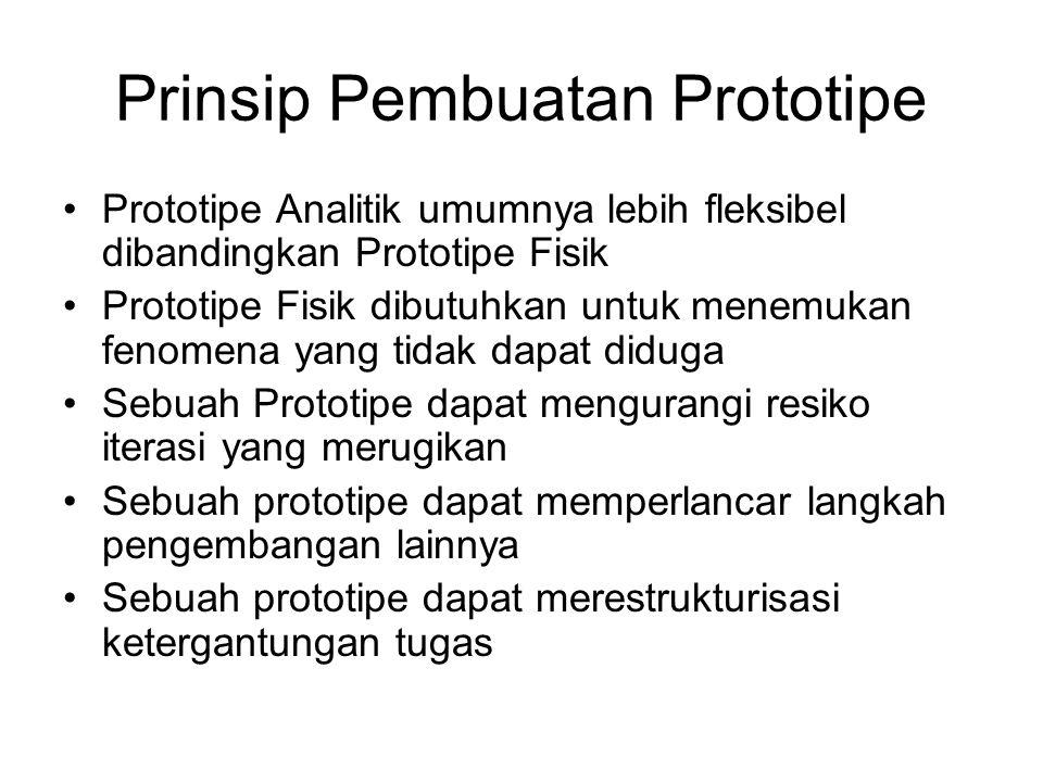 Prinsip Pembuatan Prototipe Prototipe Analitik umumnya lebih fleksibel dibandingkan Prototipe Fisik Prototipe Fisik dibutuhkan untuk menemukan fenomen