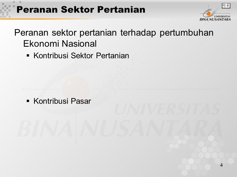 5 Sektor pertanian di Indonesia  Perkembangan sejak awal dekade 1970-an  Produksi Padi/Beras  Daya saing dan perkembangan ekspor  Dampak Liberalisasi Perdagangan  Perkembangan Ekspor beras