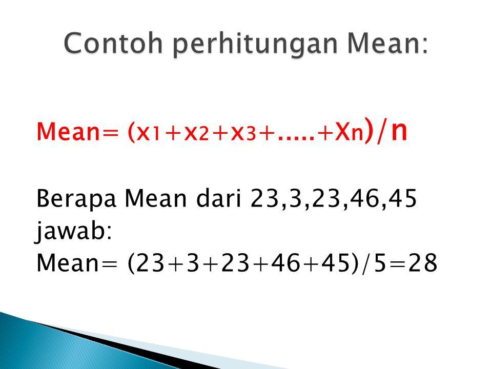 Mean= (x 1 +x 2 +x 3 +.....+X n )/n Berapa Mean dari 23,3,23,46,45 jawab: Mean= (23+3+23+46+45)/5=28