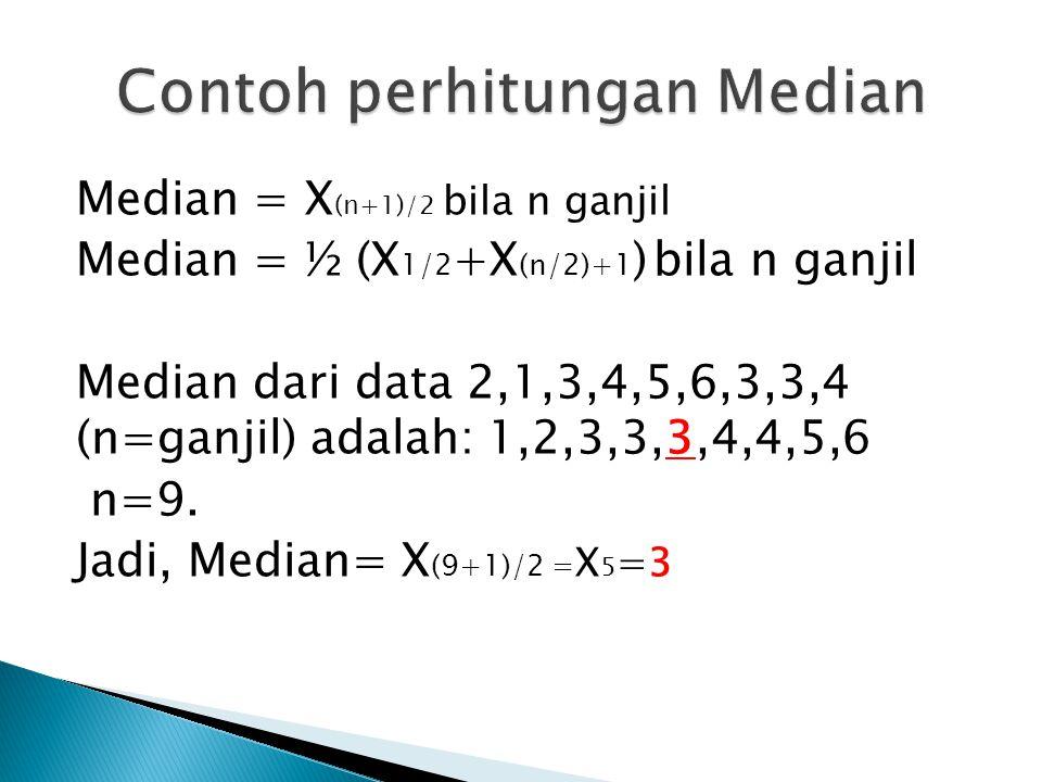 Median = X (n+1)/2 bila n ganjil Median = ½ (X 1/2 +X (n/2)+1 ) bila n ganjil Median dari data 2,1,3,4,5,6,3,3,4 (n=ganjil) adalah: 1,2,3,3,3,4,4,5,6
