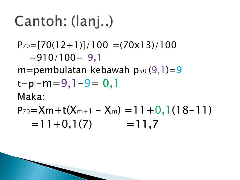P 70 =[70(12+1)]/100 =(70x13)/100 =910/100= 9,1 m=pembulatan kebawah p 50 (9,1)=9 t=p i -m=9,1-9= 0,1 Maka: P 70 =X m +t(X m+1 – X m ) =11+0,1(18-11)