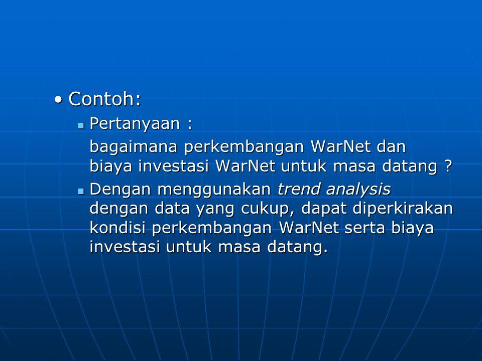 Contoh:Contoh: Pertanyaan : Pertanyaan : bagaimana perkembangan WarNet dan biaya investasi WarNet untuk masa datang ? Dengan menggunakan trend analysi