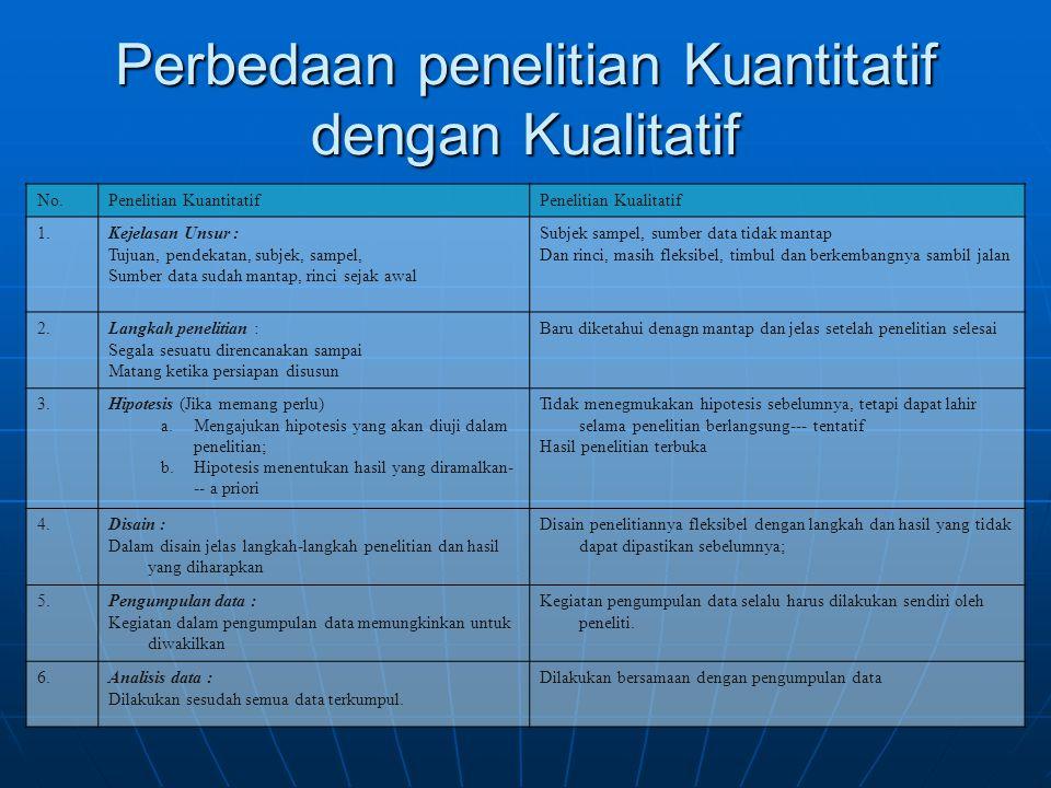 Perbedaan penelitian Kuantitatif dengan Kualitatif No.Penelitian KuantitatifPenelitian Kualitatif 1.Kejelasan Unsur : Tujuan, pendekatan, subjek, samp