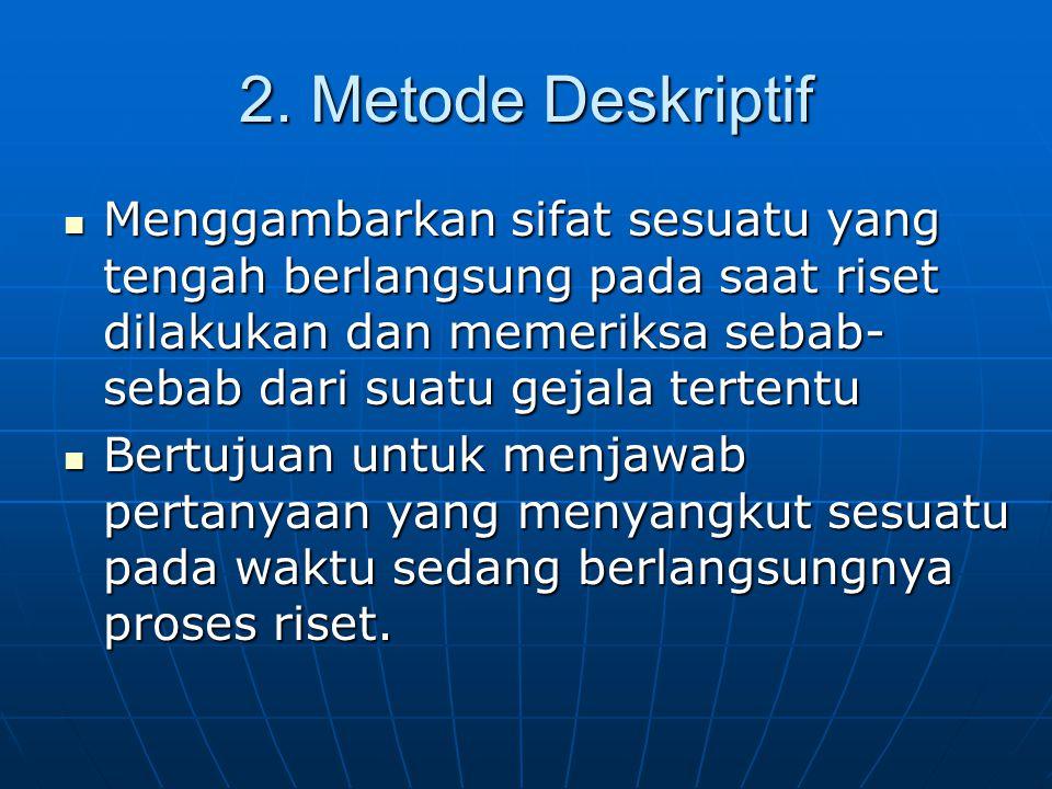 2. Metode Deskriptif Menggambarkan sifat sesuatu yang tengah berlangsung pada saat riset dilakukan dan memeriksa sebab- sebab dari suatu gejala terten