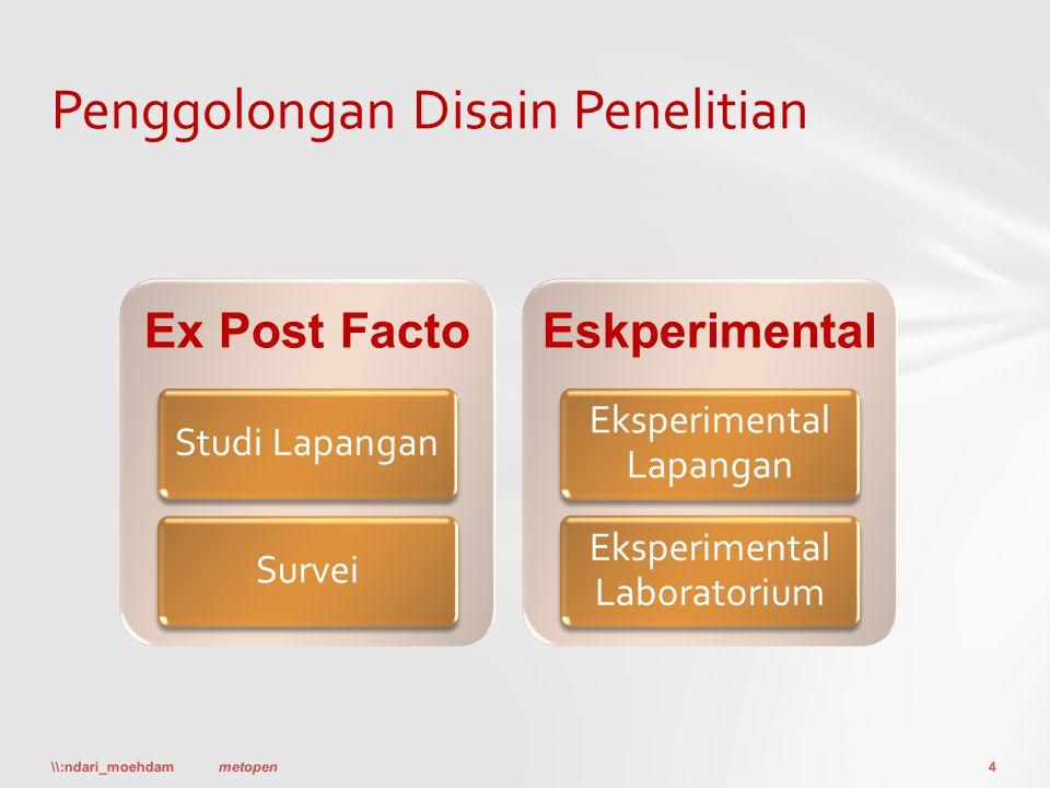Ex Post Facto Studi LapanganSurvei Eskperimental Eksperimental Lapangan Eksperimental Laboratorium Penggolongan Disain Penelitian \\:ndari_moehdam4met