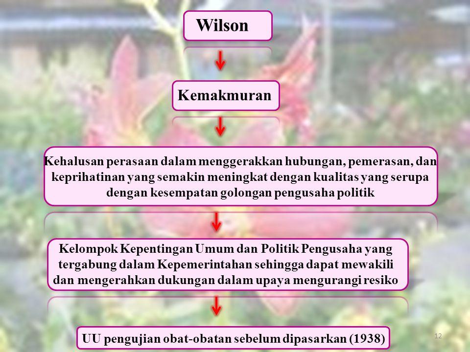 Wilson Kemakmuran Kehalusan perasaan dalam menggerakkan hubungan, pemerasan, dan keprihatinan yang semakin meningkat dengan kualitas yang serupa dengan kesempatan golongan pengusaha politik Kelompok Kepentingan Umum dan Politik Pengusaha yang tergabung dalam Kepemerintahan sehingga dapat mewakili dan mengerahkan dukungan dalam upaya mengurangi resiko UU pengujian obat-obatan sebelum dipasarkan (1938) 12