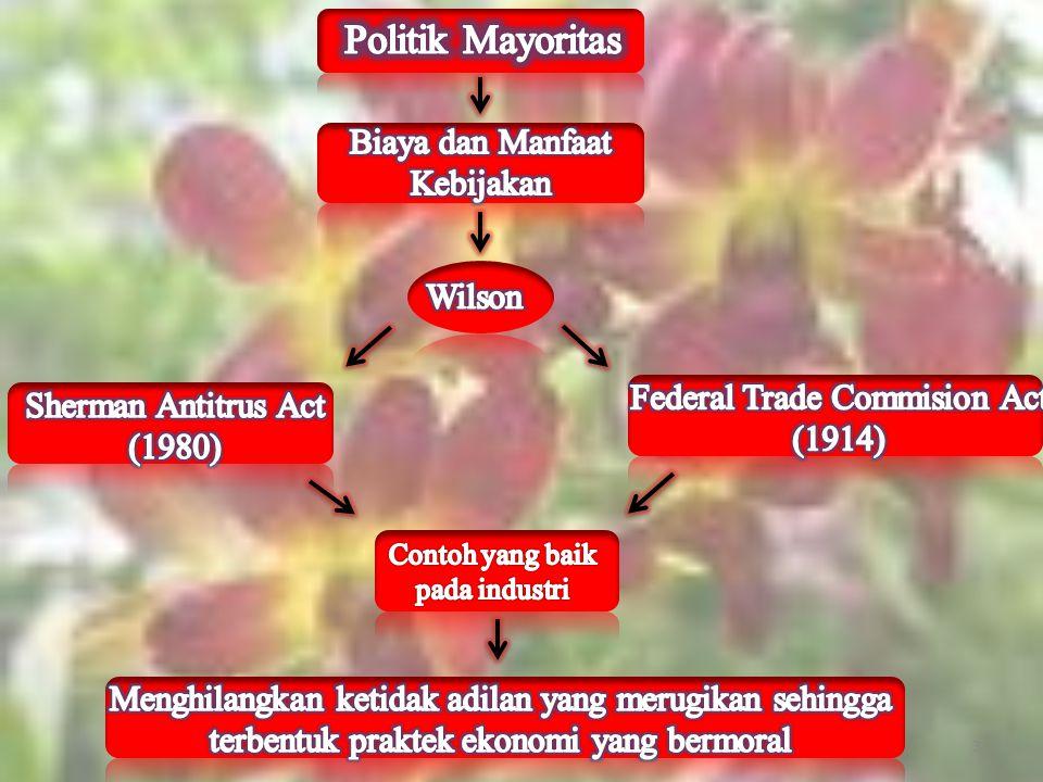 Politik Kelompok Kepentingan Pemusatan biaya dan manfaat kebijakan Mangatur dan melaksanakan pengaruh politik UU Pelayanan (1916) UU Tenaga Kerja Nasional (1935) 4