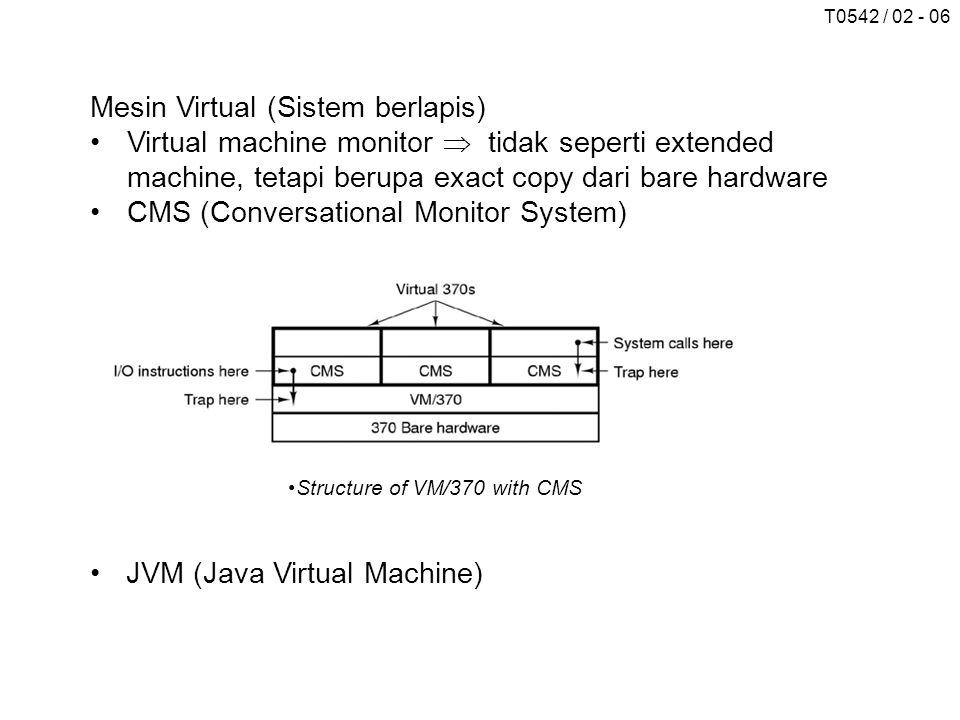 T0542 / 02 - 06 Mesin Virtual (Sistem berlapis) Virtual machine monitor  tidak seperti extended machine, tetapi berupa exact copy dari bare hardware