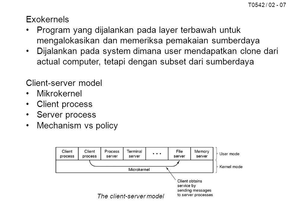 T0542 / 02 - 07 Exokernels Program yang dijalankan pada layer terbawah untuk mengalokasikan dan memeriksa pemakaian sumberdaya Dijalankan pada system