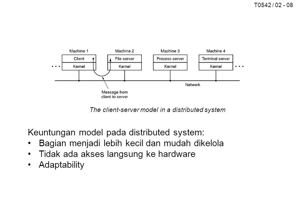 T0542 / 02 - 08 Keuntungan model pada distributed system: Bagian menjadi lebih kecil dan mudah dikelola Tidak ada akses langsung ke hardware Adaptabil