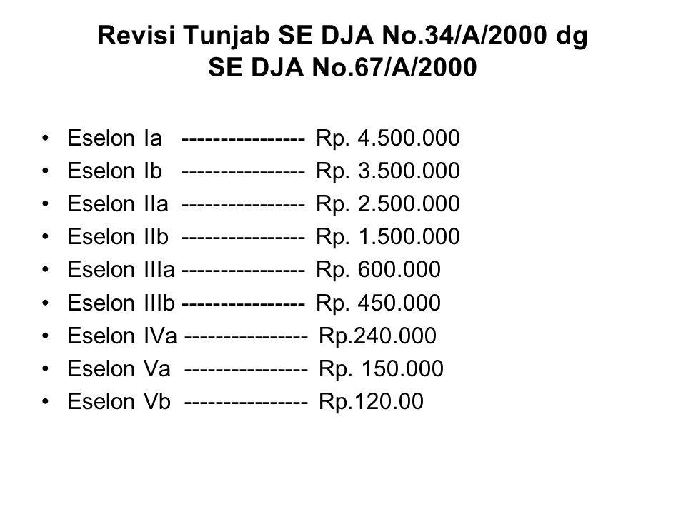 Revisi Tunjab SE DJA No.34/A/2000 dg SE DJA No.67/A/2000 Eselon Ia ---------------- Rp. 4.500.000 Eselon Ib ---------------- Rp. 3.500.000 Eselon IIa