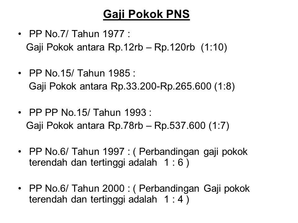 Gaji Pokok PNS PP No.7/ Tahun 1977 : Gaji Pokok antara Rp.12rb – Rp.120rb (1:10) PP No.15/ Tahun 1985 : Gaji Pokok antara Rp.33.200-Rp.265.600 (1:8) P