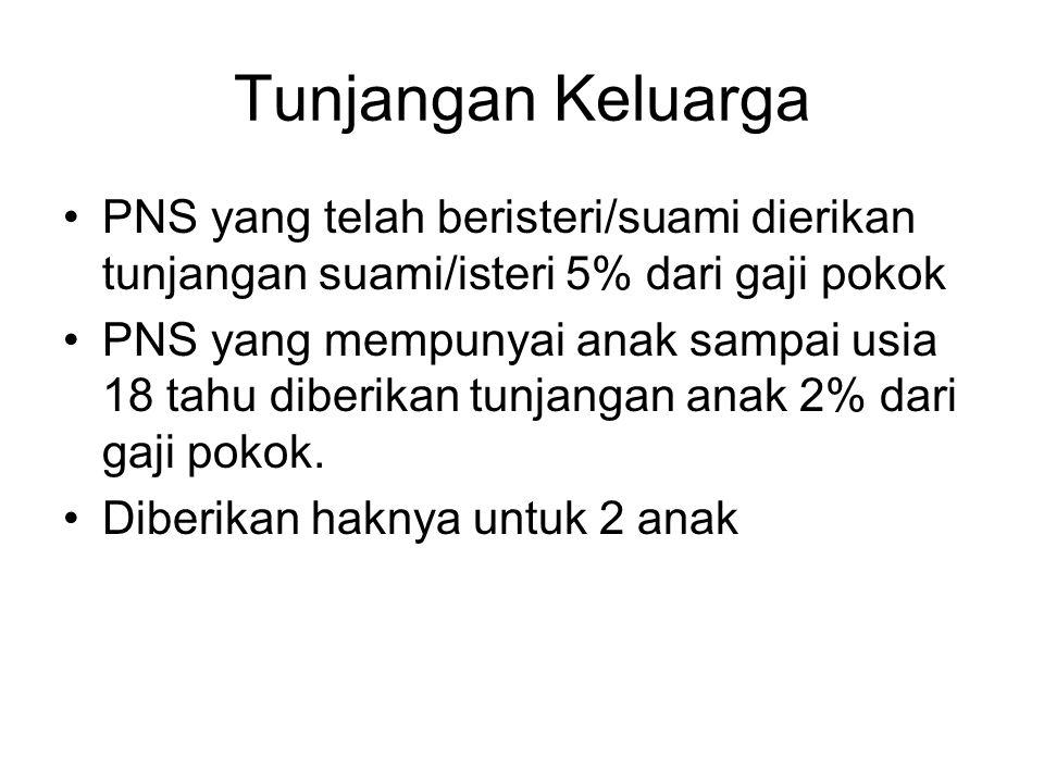 Tunjangan Keluarga PNS yang telah beristeri/suami dierikan tunjangan suami/isteri 5% dari gaji pokok PNS yang mempunyai anak sampai usia 18 tahu diber