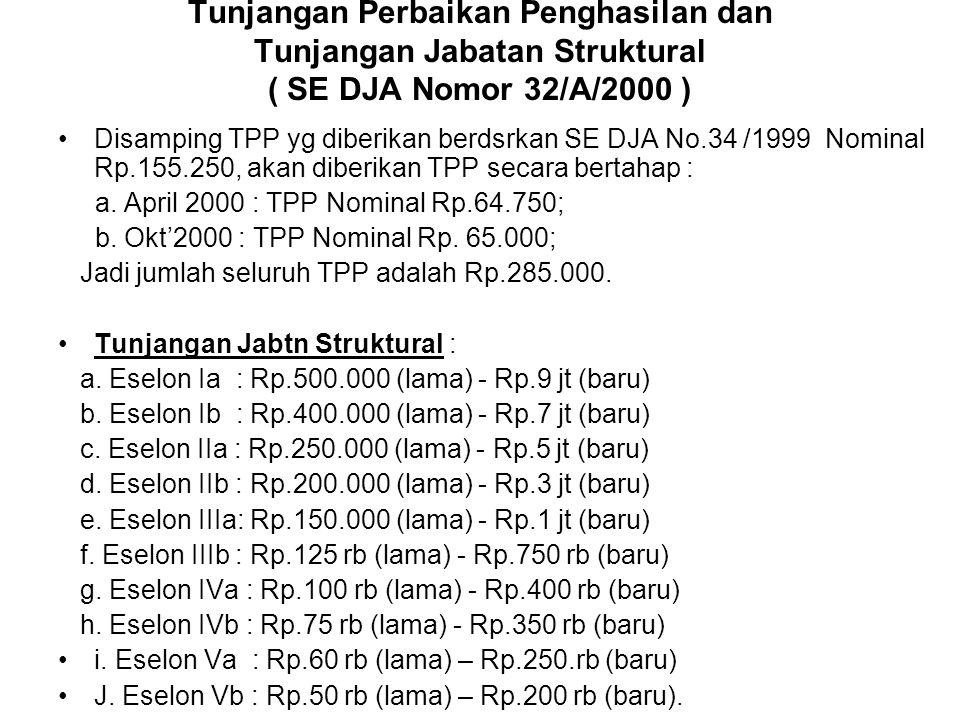 Tunjangan Perbaikan Penghasilan dan Tunjangan Jabatan Struktural ( SE DJA Nomor 32/A/2000 ) Disamping TPP yg diberikan berdsrkan SE DJA No.34 /1999 No