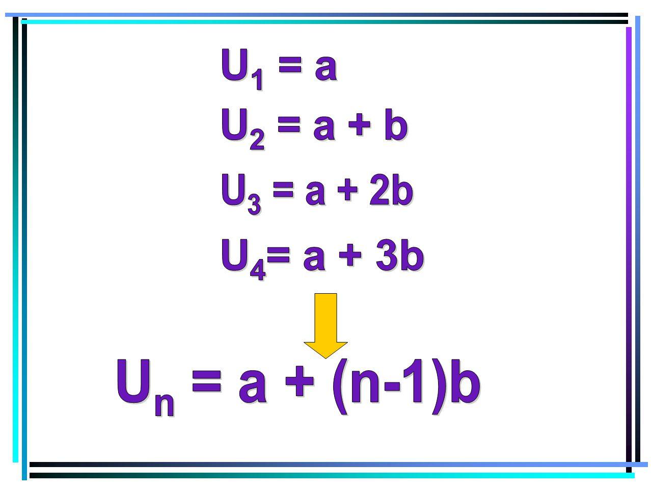 contoh Tentukan suku ke- 21 jika diketahui suku ke-5 dan suku ke-9 barisan aritmatika adalah 35 dan 43 .