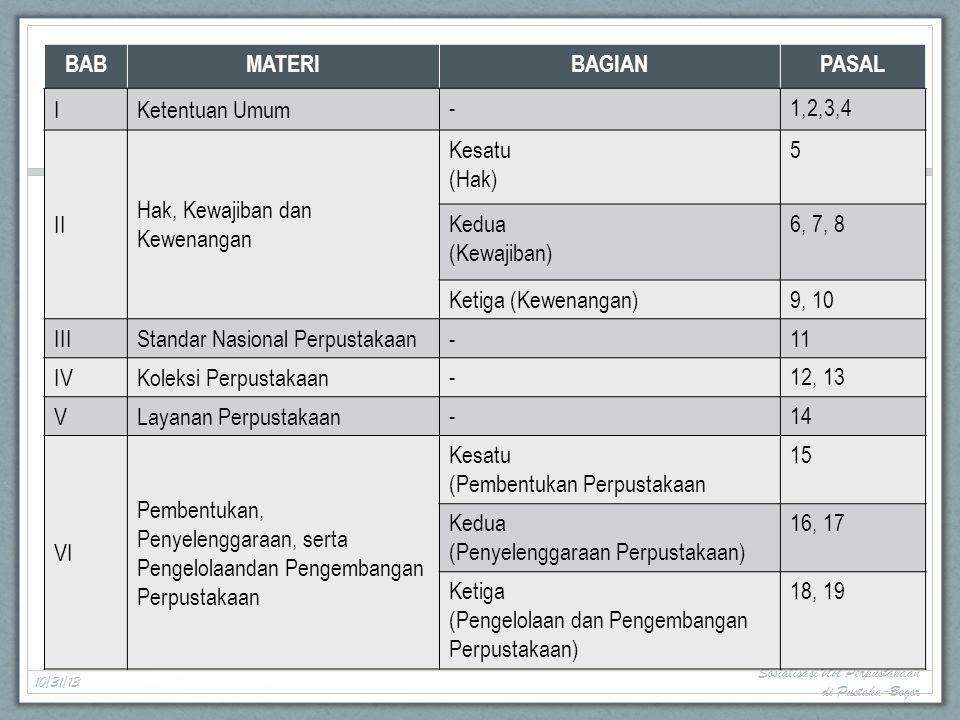 Pasal Terkait dengan Perpustakaan Khusus Bagian kelima, Perpustakaan Khusus Pasal 25 Perputakaan khusus menyediakan bahan perpustakaan sesuai dengan kebutuhan pemustaka di lingkungannya Pasal 26 Perpustakaan khusus memberikan layanan kepada pemustaka di lingkungannya dan secara terbatas memberikan layanan kepada pemustaka di luar lingkungannya 10/31/13 Sosialisasi UU Perpustakaan di Pustaka-Bogor