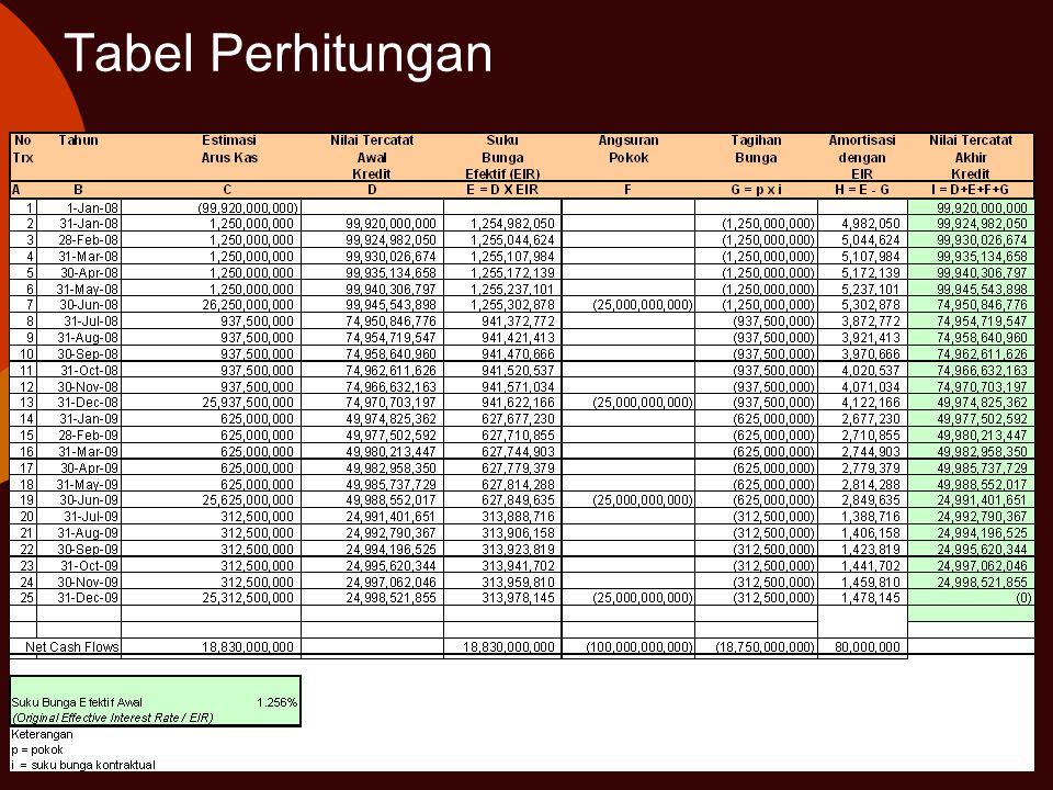 26 IAS 39/SY Tabel Perhitungan