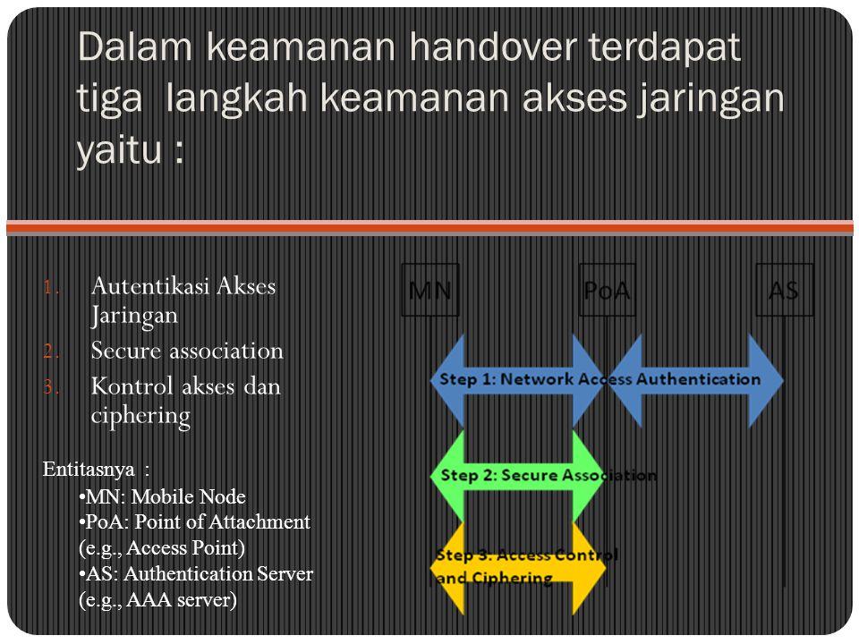 Dalam keamanan handover terdapat tiga langkah keamanan akses jaringan yaitu : 1. Autentikasi Akses Jaringan 2. Secure association 3. Kontrol akses dan